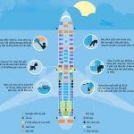 Lựa chọn chỗ ngồi thích hợp trên máy bay